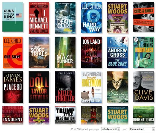 GoodReads - Books Read in 2013
